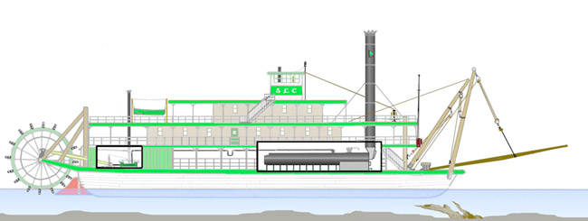 this illustration shows where the boilers are inside a steamboat