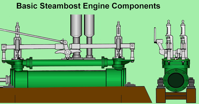 History of the Steam Engine – Diagram Of Steam Steam Engine For Movement